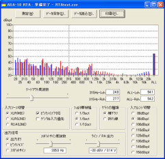 Realtime Spectrum Analyzer (RTA)