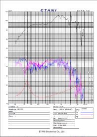 スイープ周波数特性プリント例
