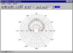 指向性模式测量